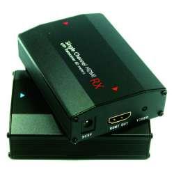 HDMI stiprintuvas STR801HD-A2